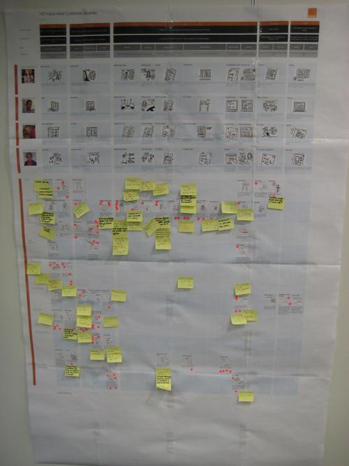 Service design techniques blueprints leeds service jam blueprint in action during a workshop malvernweather Images